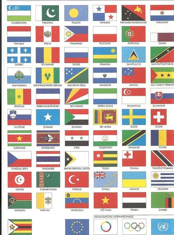 drapeau des pays avec leur nom - Image